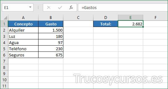 Hoja Excel con nombre de formula en E1