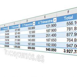 7 razones para emplear tablas en Excel