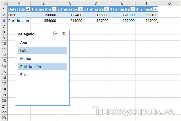 Tabla con segmentación de datos