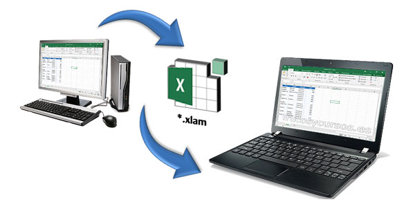 Crear un Complemento Add-In para Excel