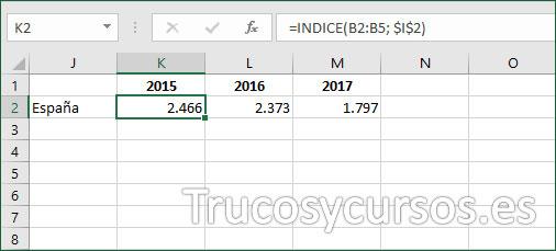 Hoja Excel con los valores adecuados