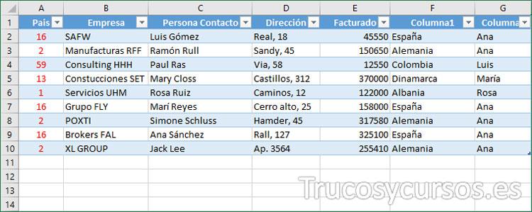 Columna G con los datos obtenidos de Hoja2