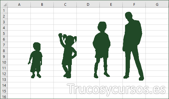 Fecha nacimiento y nivel de estudios correspondiente en Excel