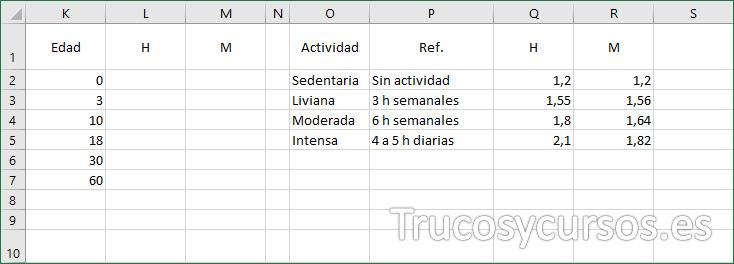 Hoja Excel con los datos para la plantilla