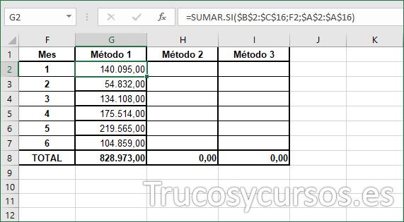 Columna G con la suma por mes, método 1