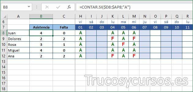 Hoja Excel mostrando los días de asistencia y de falta.