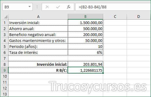 Hoja Excel con resultado de 1,22 de relación Beneficio/Costo