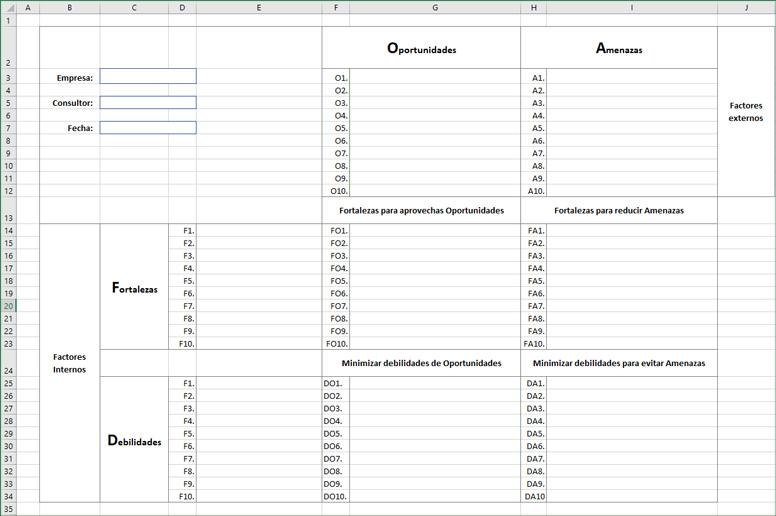 Hola de Excel con la vista de los rótulos DAFO