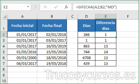 Hoja Excel mostrando 1 día entre el 01/01/2017 al 02/01/2018