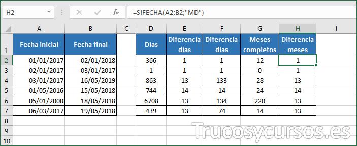Hoja Excel mostrando 1 mes entre el 01/01/2017 al 02/01/2018