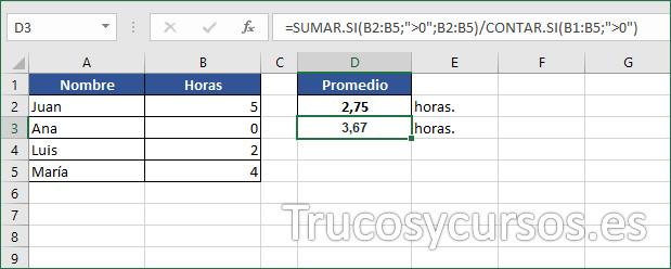 Celda D3 mostrando 3,66 como la media de las horas sin considerar valores ceroen Excel