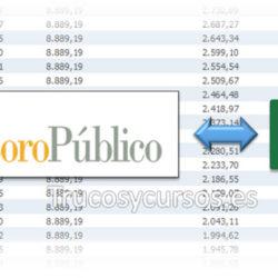 Letras del Tesoro a corto plazo en Excel
