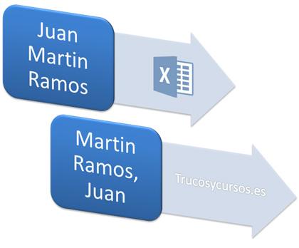 Invertir texto nombre y apellidos en Excel