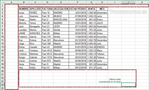Hoja Excel con fila 1 y columna A vacías, junto a rango con celdas vacías