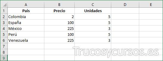 Rango Excel origen de datos: país, precio unidades