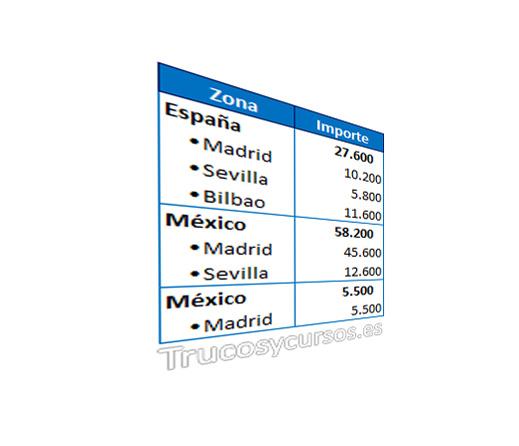 Insertar viñetas o listas desordenadas en Excel