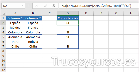 Columna D comparando la columna A y B