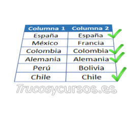Comparar los valores repetidos en 2 columnas en Excel