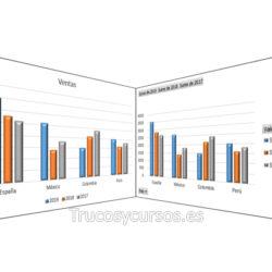 Diferencias entre gráfico y gráfico dinámico en Excel