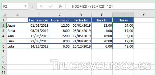 Columna F con el numero de horas de la resta de fechas
