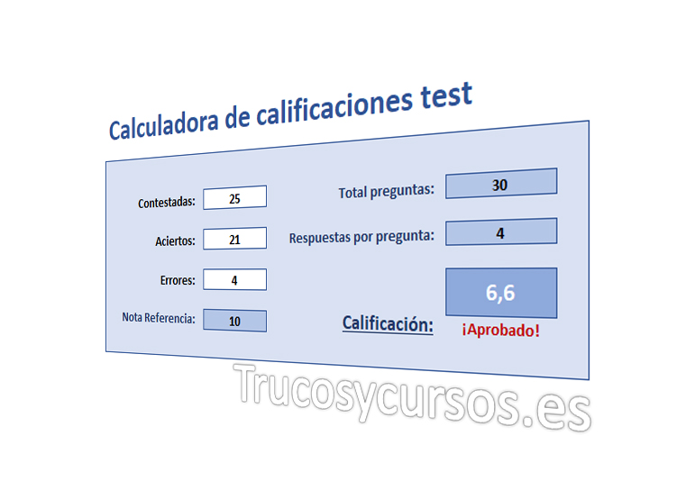 Calculadora de notas tipo test en Excel