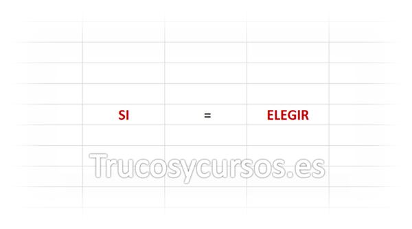 Qué función emplear SI o ELEGIR en Excel
