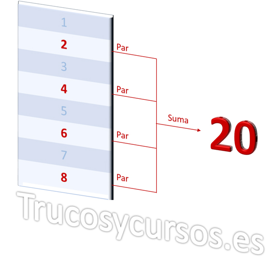 Sumar las filas pares o impares en Excel