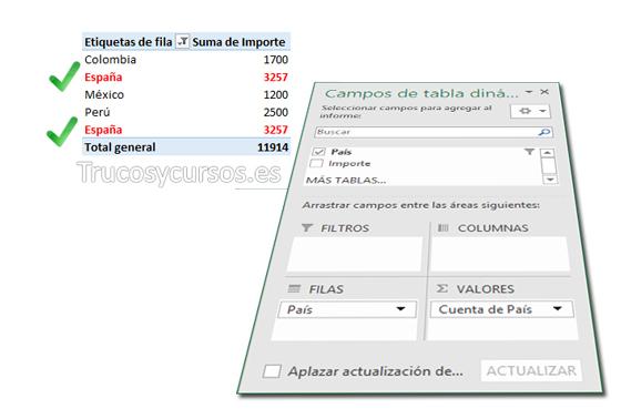 Valores duplicados en tablas dinámicas Excel