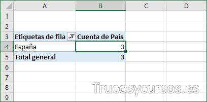 Tabla dinámica con 3 valores repetidos de país España