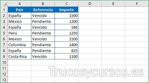 Hoja Excel con texto vencido para eliminar su fila