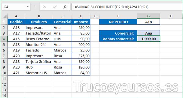 Celda G4 mostrando el valor 1000 como la suma de los productos del pedido A18