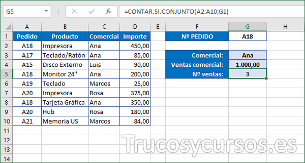 Celda G5 mostrando el valor 3 como el número de los productos del pedido A18