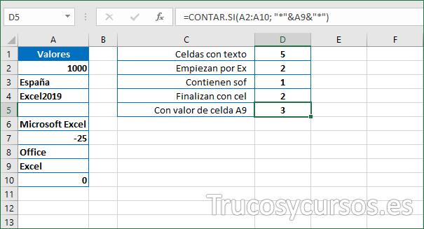 Celda D5 con el número de celdas que contienen el valor de A9