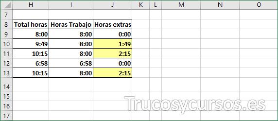 Plantilla identificando las horas extras por día