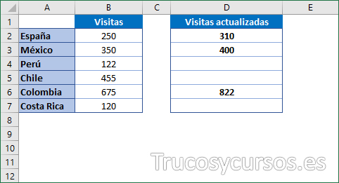 Hoja Excel con columna B últimos datos y columna D con actualizados