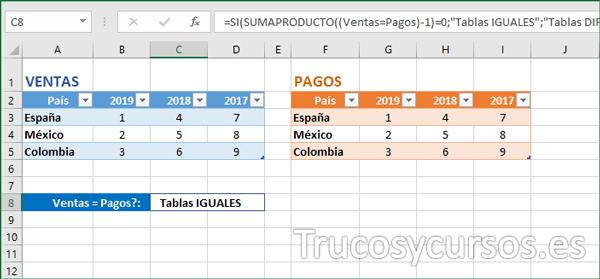 Hoja Excel comparando las 2 tablas