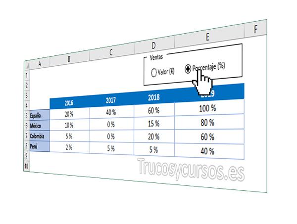 Muestra tus datos como valor o porcentajes en Excel