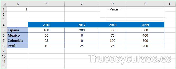 Hoja Excel con el control cuadro de grupo