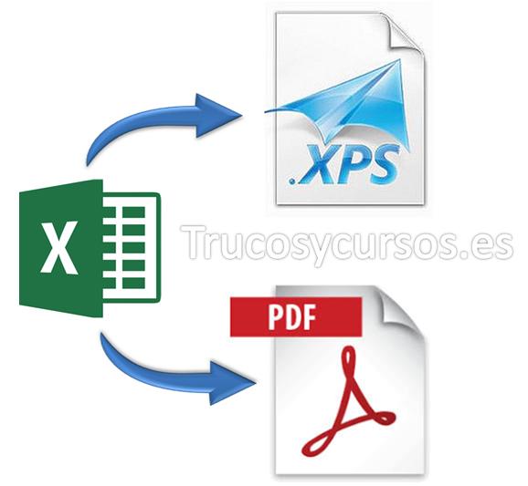 Guardar un libro como pdf o xps