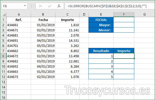 Hoja Excel con importes según la posición del resultado