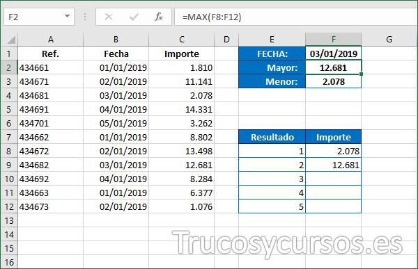 Hoja Excel mostrando el valor mayor y menor