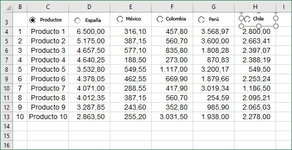 Hoja Excel con control Chile