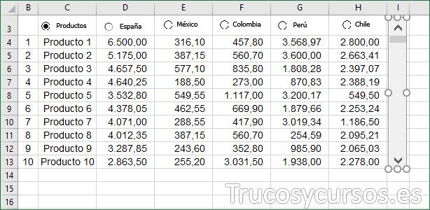 Hoja Excel con control de barra de desplazamiento