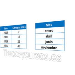 Mostrar el mes de la semana del año en Excel