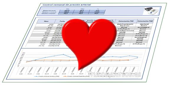 Control semanal de la presión arterial en Excel