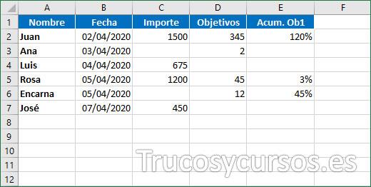 Datos de origen con celdas vacías en Excel