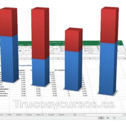 Informe de facturas emitidas en Excel (II)