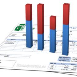 Informes de facturas emitidas en Excel (I)