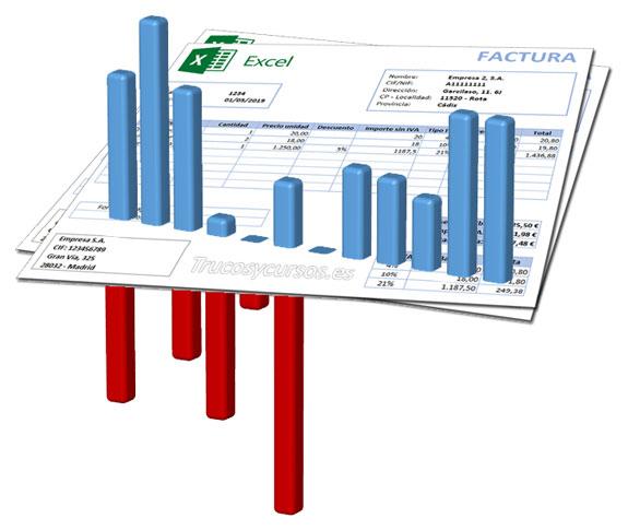 Plantilla informes de facturas emitidas en Excel (IV)