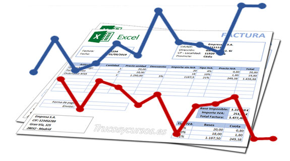 Plantilla informes de facturas emitidas en Excel (VI)